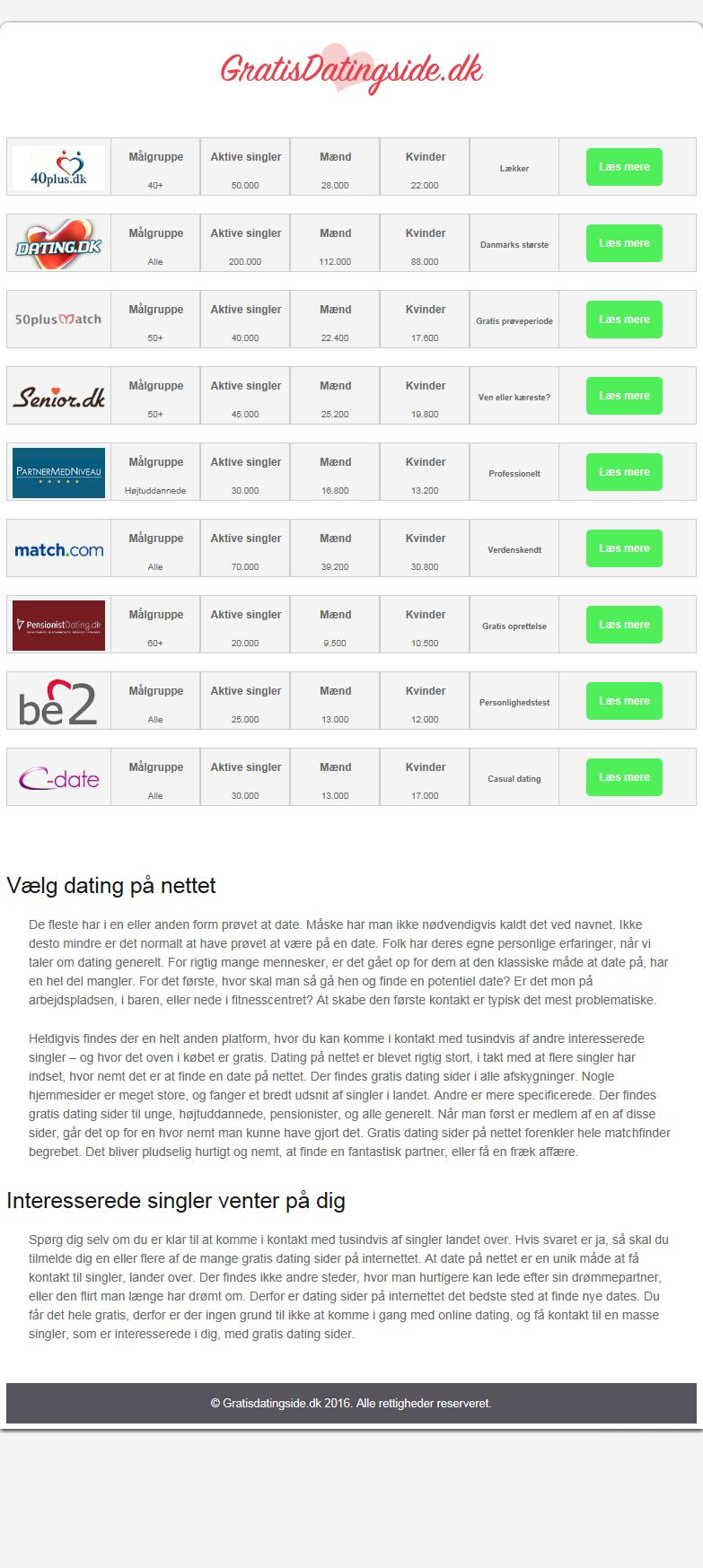 Gratis online datingside