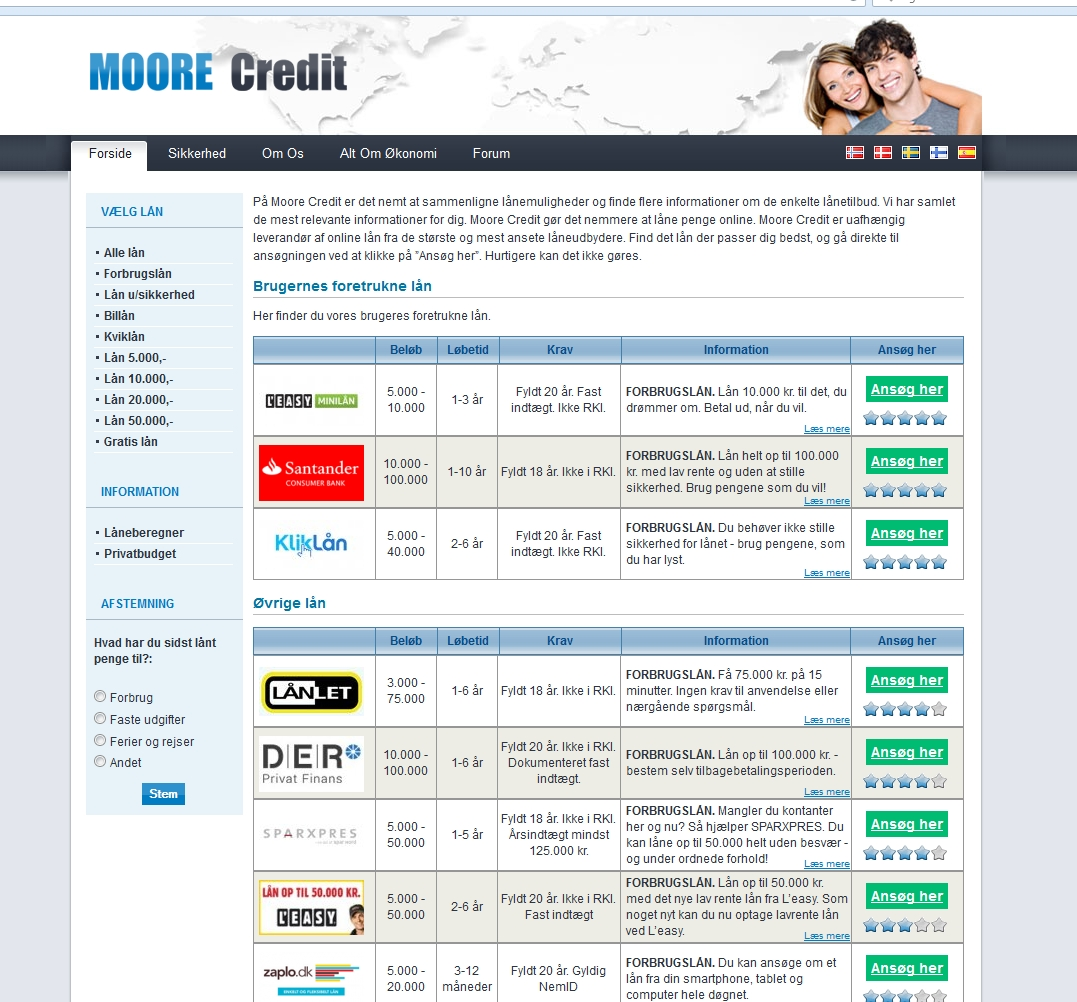 Detaljer : Moorecredit